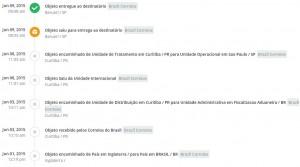 Etapas de Entrega
